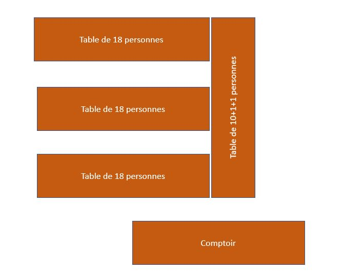 Plan-table-2.JPG